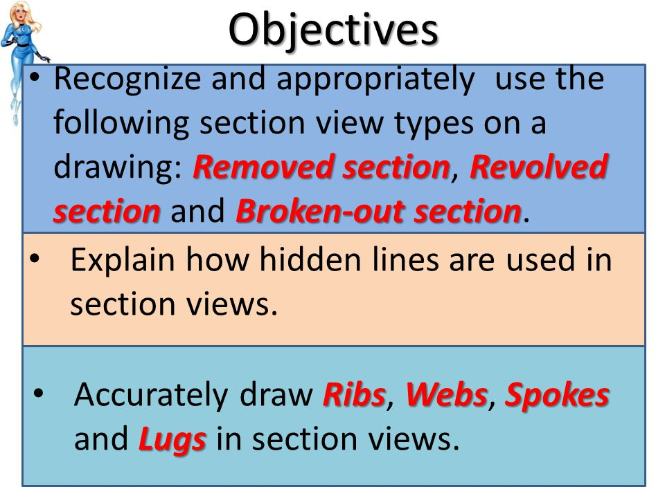Objectives Removed sectionRevolved sectionBroken-out section Recognize and appropriately use the following section view types on a drawing: Removed se