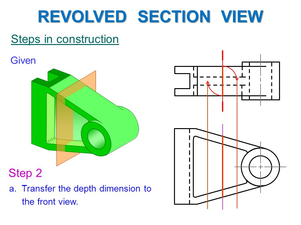 Steps in construction Given a. Transfer the depth dimension to the front view. REVOLVED SECTION VIEW Step 2