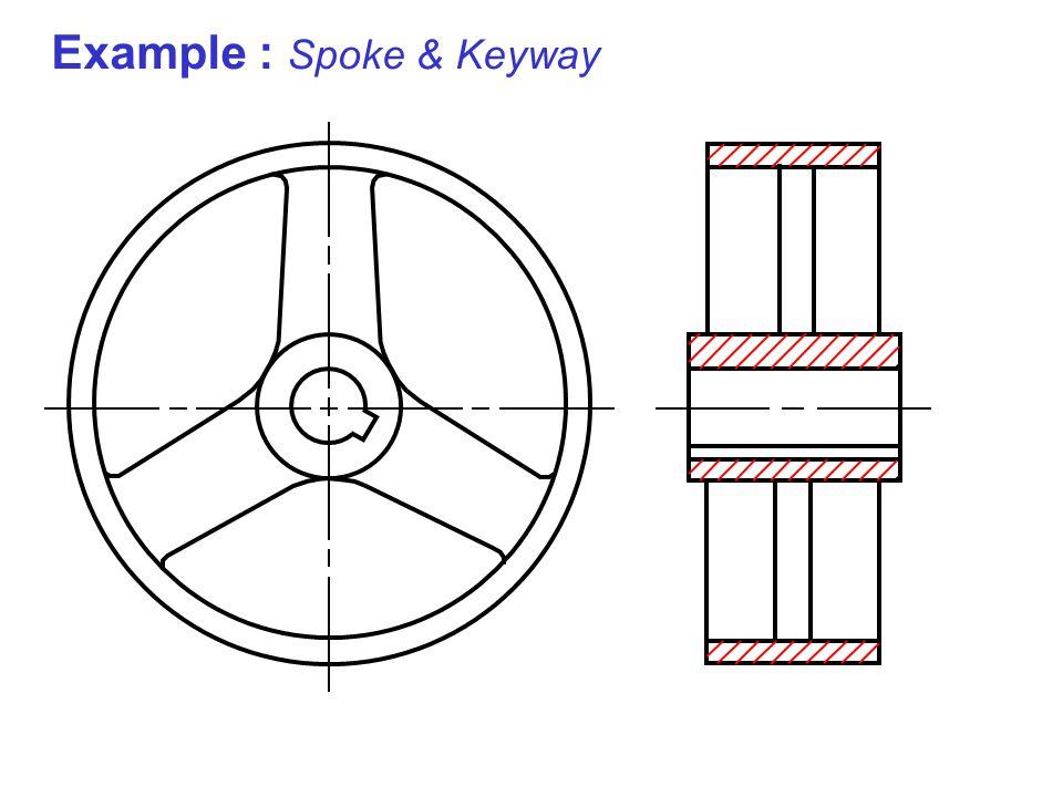 Example : Aligned section of keyway Example : Spoke & Keyway