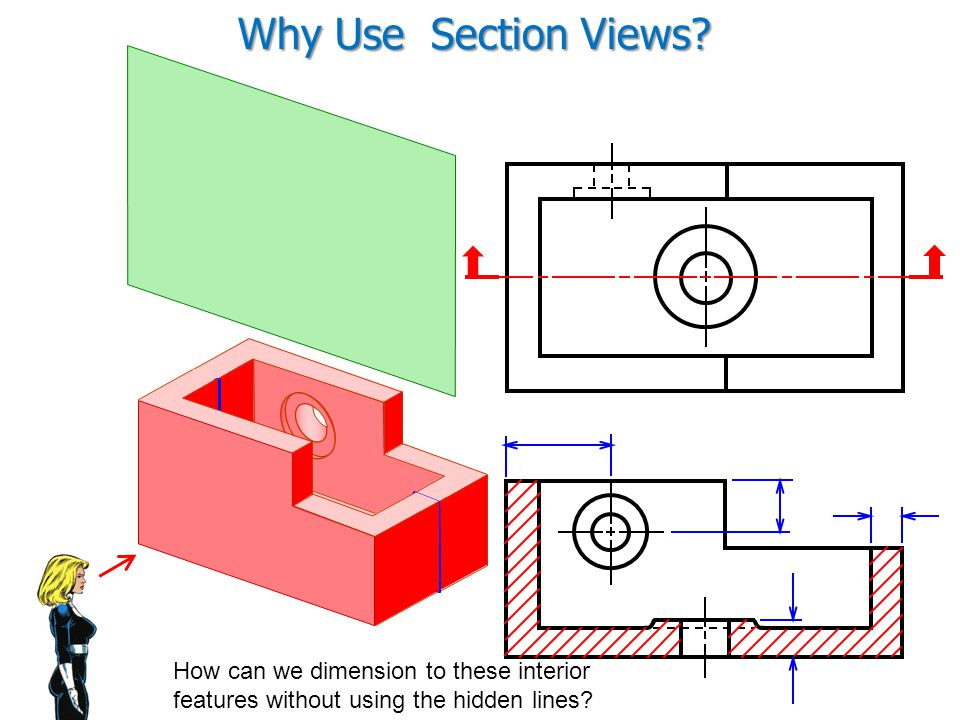 Why Use Section Views? How can we dimension to these interior features without using the hidden lines?