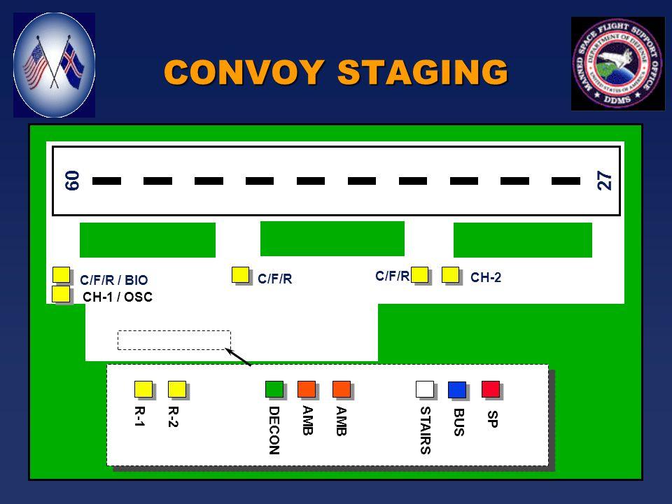 Rwy 20 Staging ODOAMBSECDECONSTAIRSBUSODOAMBSECDECONSTAIRSBUS FIRE CH / OSC +BIO+BIO