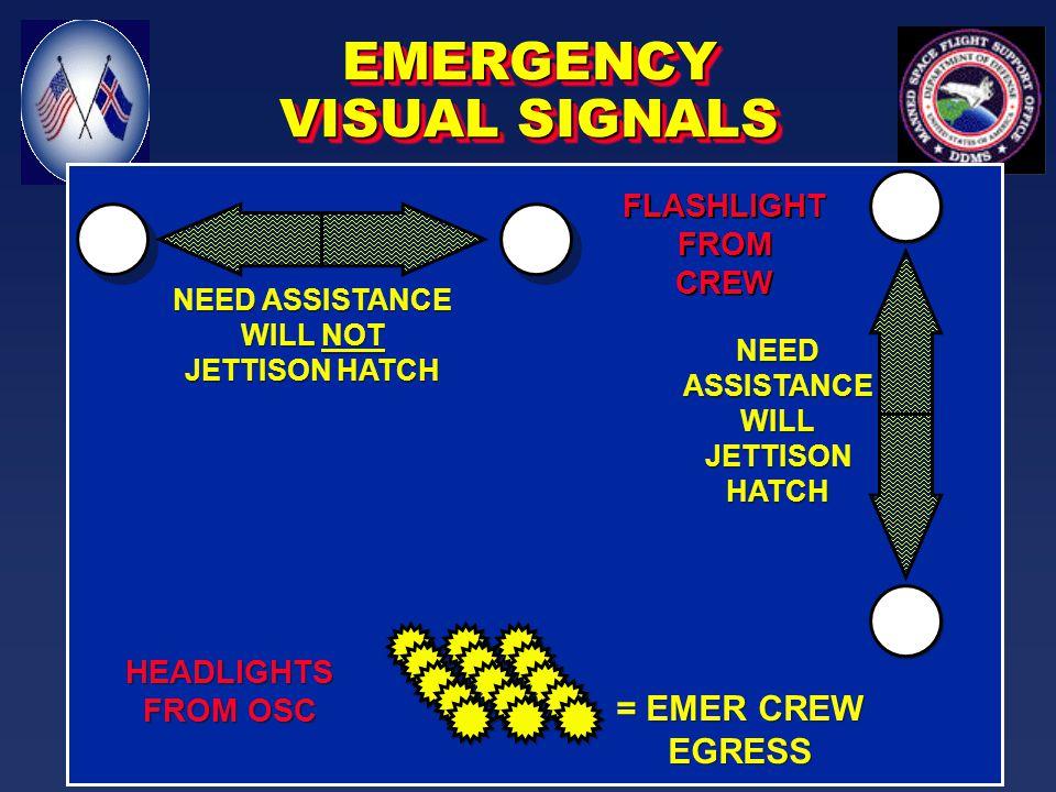 "#1 CREW OKAY #2 RCS/OMS/SIDE HATCH SAFE #3 APU SHUTDOWN #1 CREW OKAY #2 RCS/OMS/SIDE HATCH SAFE #3 APU SHUTDOWN OSC ""ROGER"" (HEADLIGHTS) NOMINAL VISUA"