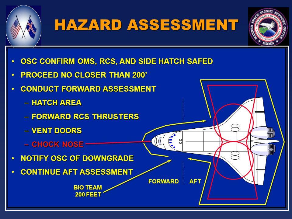 HAZARD ASSESSMENT 1250 FEET DECON WIND COLDZONEWARMZONE HOTZONE SP 200 FEET BIO AMB OSC / CH-1 STAIR BUS C/F/R RESCUE C/F/R 6 oclock position position