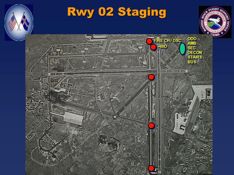 Rwy 29 Staging ODOAMBSECDECONSTAIRSBUSODOAMBSECDECONSTAIRSBUS FIRE CH / OSC +BIO+BIO