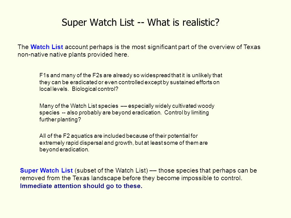 Super Watch List -- What is realistic.