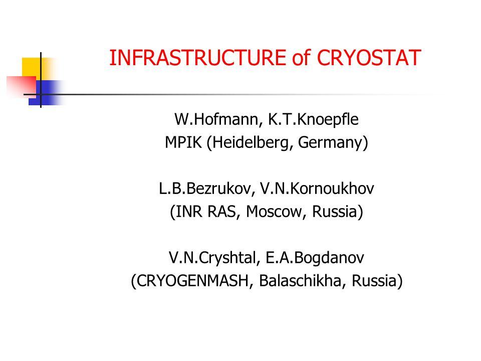 INFRASTRUCTURE of CRYOSTAT W.Hofmann, K.T.Knoepfle MPIK (Heidelberg, Germany) L.B.Bezrukov, V.N.Kornoukhov (INR RAS, Moscow, Russia) V.N.Cryshtal, E.A