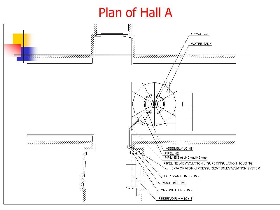 Plan of Hall A
