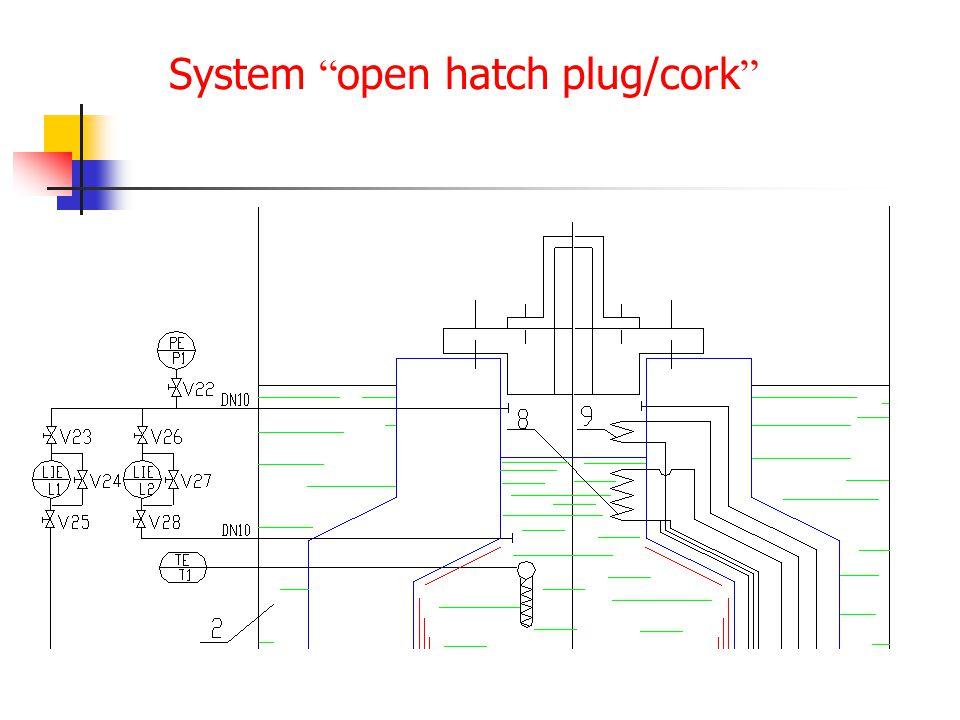 "System "" open hatch plug/cork """