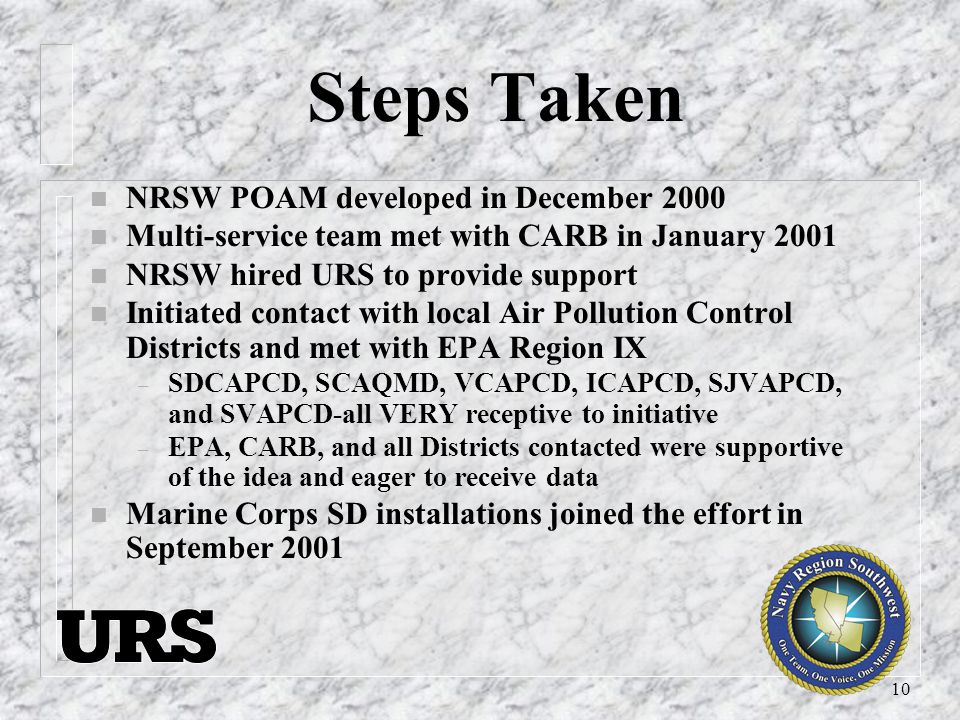 10 Steps Taken n NRSW POAM developed in December 2000 n Multi-service team met with CARB in January 2001 n NRSW hired URS to provide support n Initiated contact with local Air Pollution Control Districts and met with EPA Region IX – SDCAPCD, SCAQMD, VCAPCD, ICAPCD, SJVAPCD, and SVAPCD-all VERY receptive to initiative – EPA, CARB, and all Districts contacted were supportive of the idea and eager to receive data n Marine Corps SD installations joined the effort in September 2001