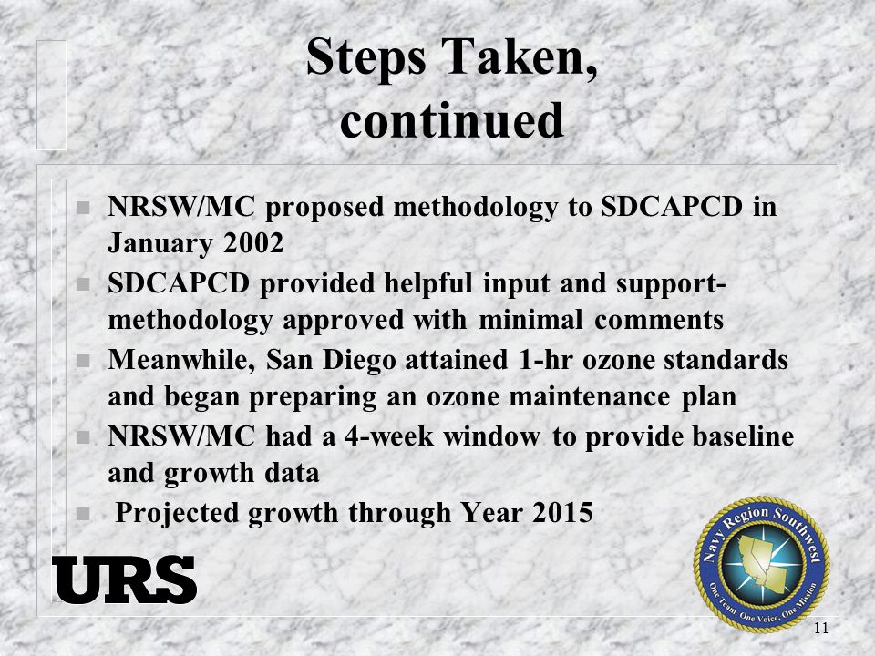 11 Steps Taken, continued n NRSW/MC proposed methodology to SDCAPCD in January 2002 n SDCAPCD provided helpful input and support- methodology approved with minimal comments n Meanwhile, San Diego attained 1-hr ozone standards and began preparing an ozone maintenance plan n NRSW/MC had a 4-week window to provide baseline and growth data n Projected growth through Year 2015