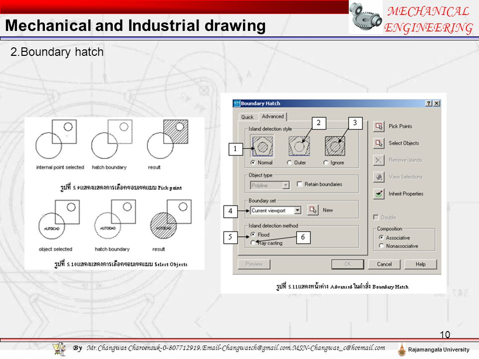 10 MECHANICAL ENGINEERING By Mr.Changwat Charoensuk-0-807712919,Email-Changwatch@gmail.com,MSN-Changwat_c@hotmail.com Rajamangala University 2.Boundary hatch Mechanical and Industrial drawing