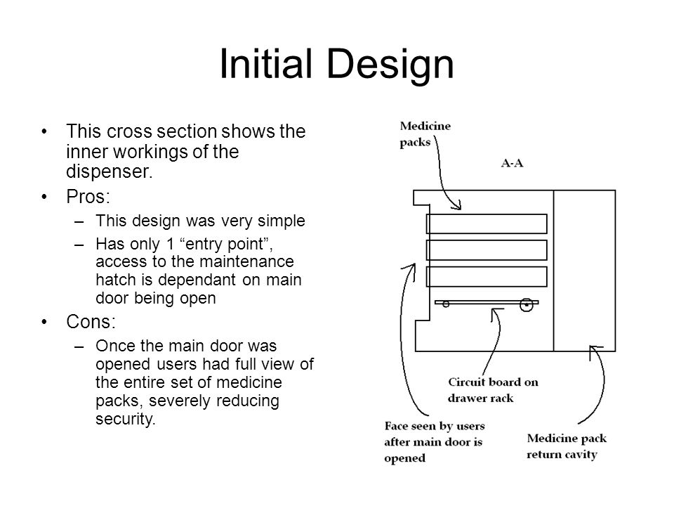 Initial Design Locking System This is a graphic representation of the dependant locking system of the main door and maintenance access panel.