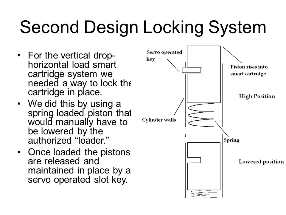 Second Design Locking System For the vertical drop- horizontal load smart cartridge system we needed a way to lock the cartridge in place. We did this