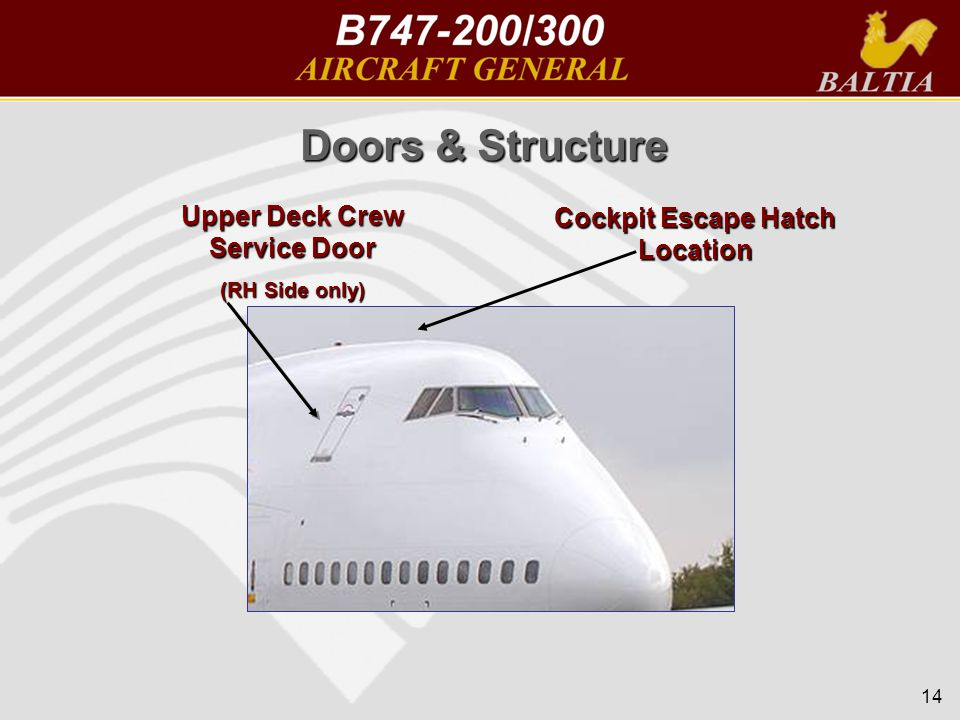 14 Upper Deck Crew Service Door (RH Side only) Cockpit Escape Hatch Location Doors & Structure Doors & Structure
