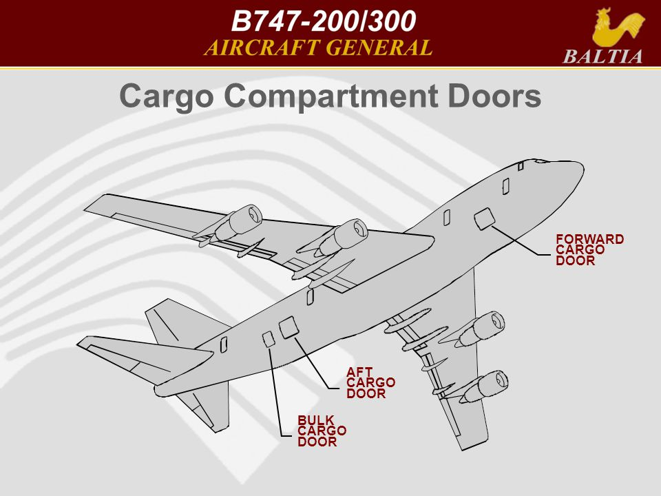 FORWARD CARGO DOOR Cargo Compartment Doors AFT CARGO DOOR BULK CARGO DOOR