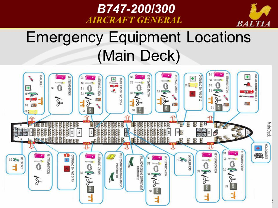 Emergency Equipment Locations (Main Deck) 32