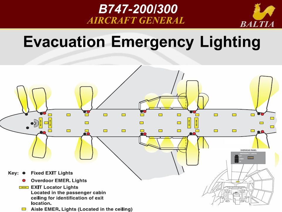 Evacuation Emergency Lighting