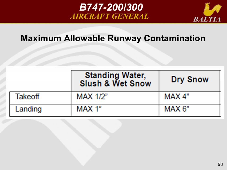 Maximum Allowable Runway Contamination 56