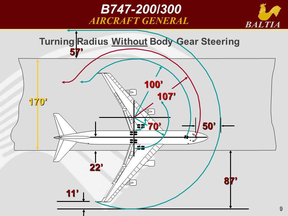 9 Turning Radius Without Body Gear Steering