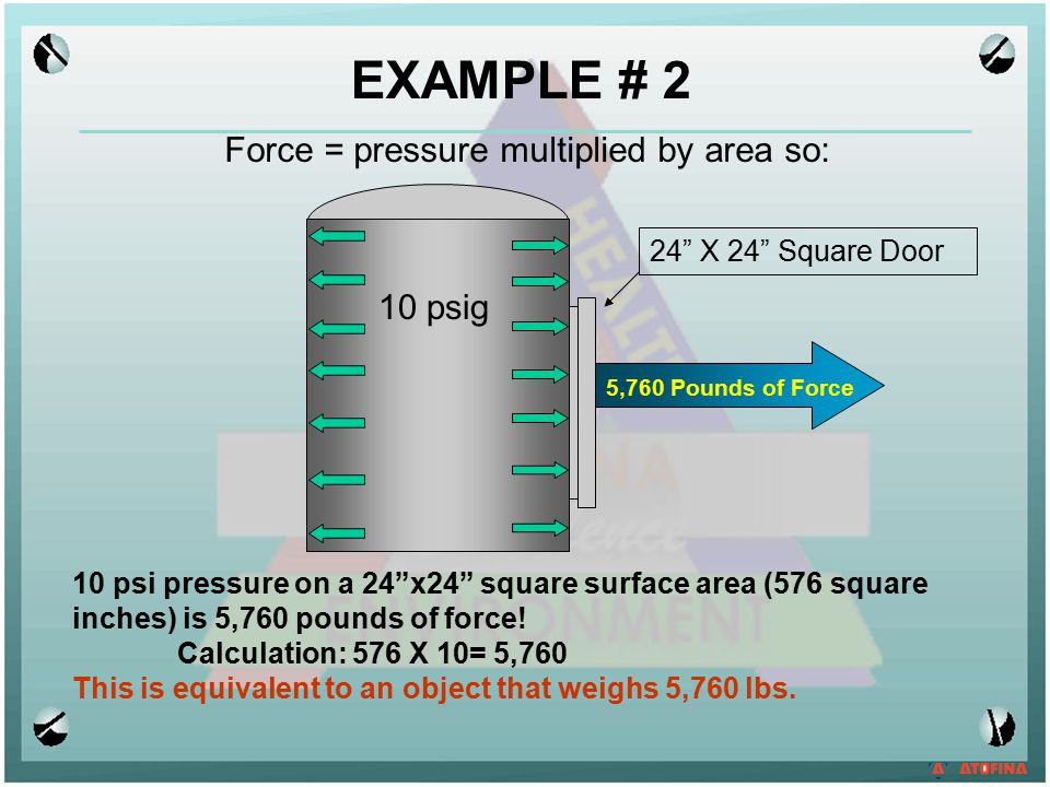"10 psi pressure on a 24""x24"" square surface area (576 square inches) is 5,760 pounds of force! Calculation: 576 X 10= 5,760 This is equivalent to an o"