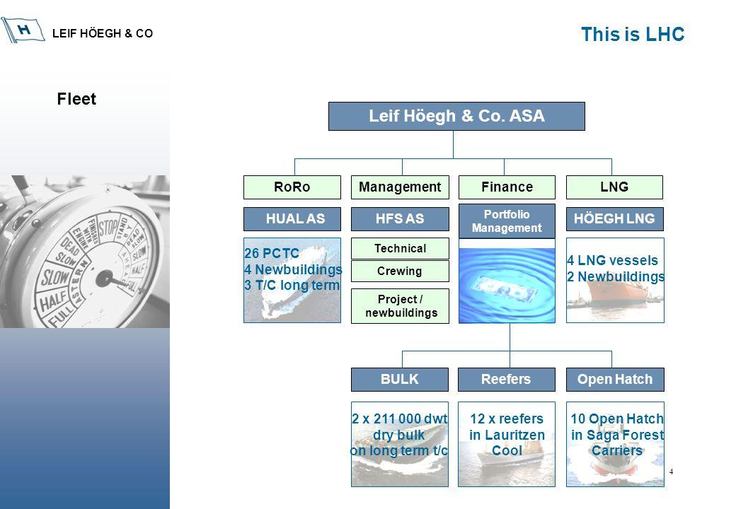 LEIF HÖEGH & CO 15 Höegh LNG