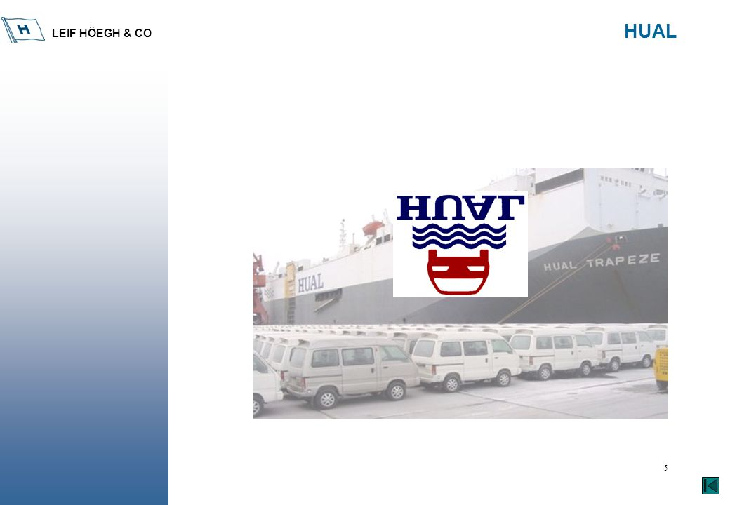 LEIF HÖEGH & CO 6 HUAL operates a modern fleet of about 45 vessels  24 owned deep-sea vesselsCapacity 3500 - 6200 cars  2 owned short-sea vesselsCapacity 800 cars  3 PCTC newbuildings, 2005Capacity 6100 cars  1 Ro/Ro newbuilding, 2004(Airbus t/c)