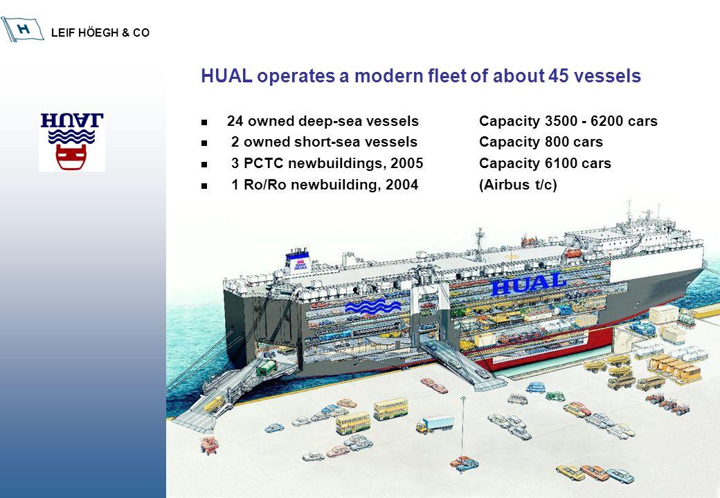 LEIF HÖEGH & CO 17 LNG TRADE BY IMPORTING REGION Höegh LNG