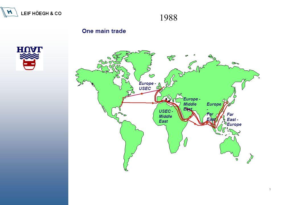 LEIF HÖEGH & CO 8 A Global trade system USEC - Europe Europe - Caribb Caribbean/ US USEC - Middle East Europe - Middle East Far East - Caribbean/ USEC Far East - WC South America Europe - Africa Far East To North America To South America USEC - Africa (Ballast to FE) Far East - Europe Kiwi 2002