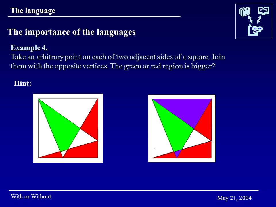 With or Without May 21, 2004 The language The importance of the languages Example 4. Take an arbitrary point on each of two adjacent sides of a square