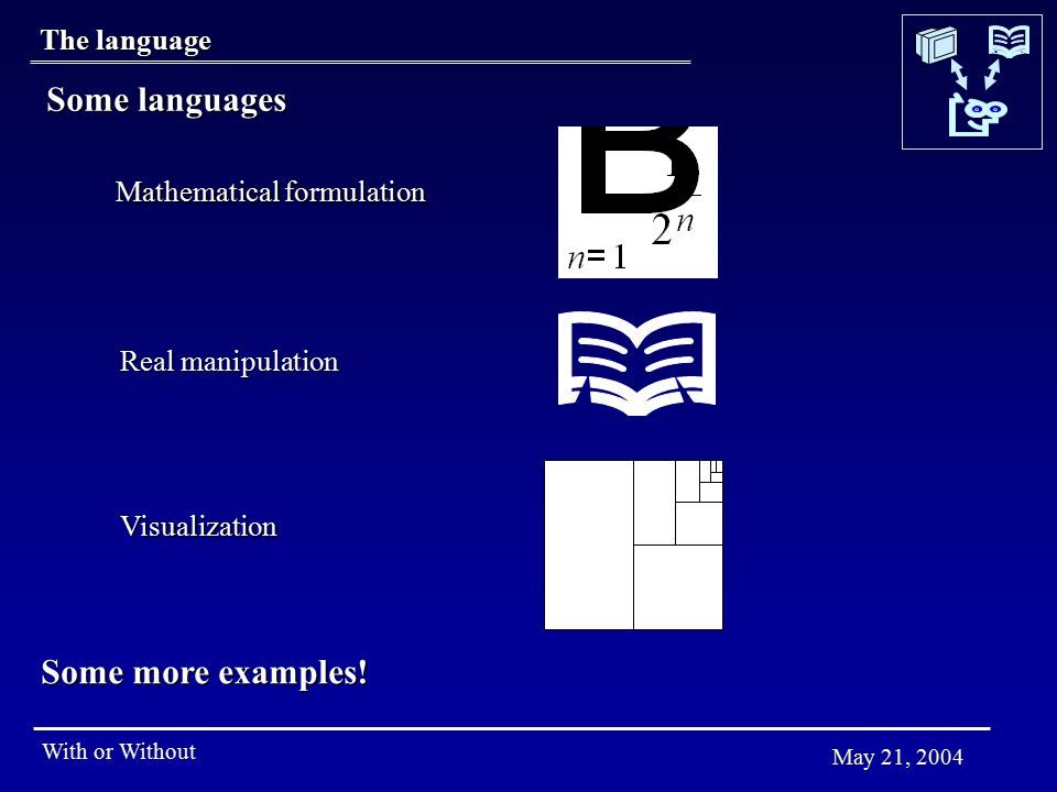 With or Without May 21, 2004 The language Real manipulation Mathematical formulation Visualization Some more examples.
