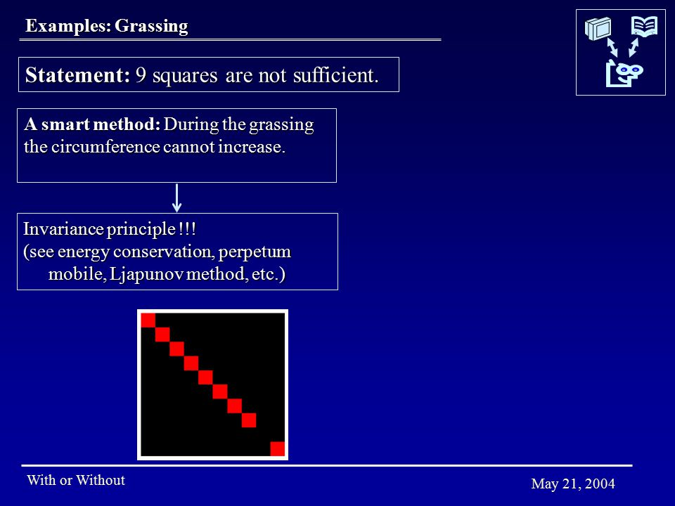 With or Without May 21, 2004 Statement: 9 squares are not sufficient. A smart method: During the grassing the circumference cannot increase. Invarianc