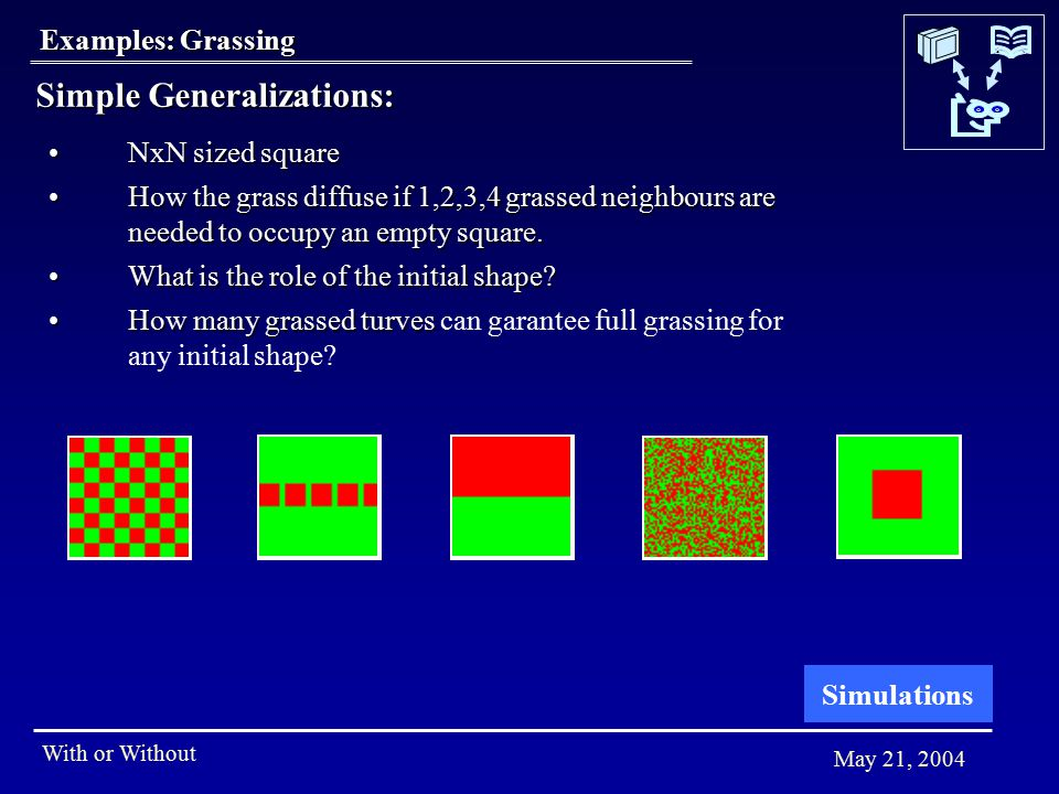 With or Without May 21, 2004 Simple Generalizations: Simulations NxN sized squareNxN sized square How the grass diffuse if 1,2,3,4 grassed neighbours
