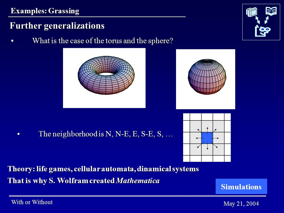 With or Without May 21, 2004 Further generalizations Theory: life games, cellular automata, dinamical systems That is why S. Wolfram created Mathemati