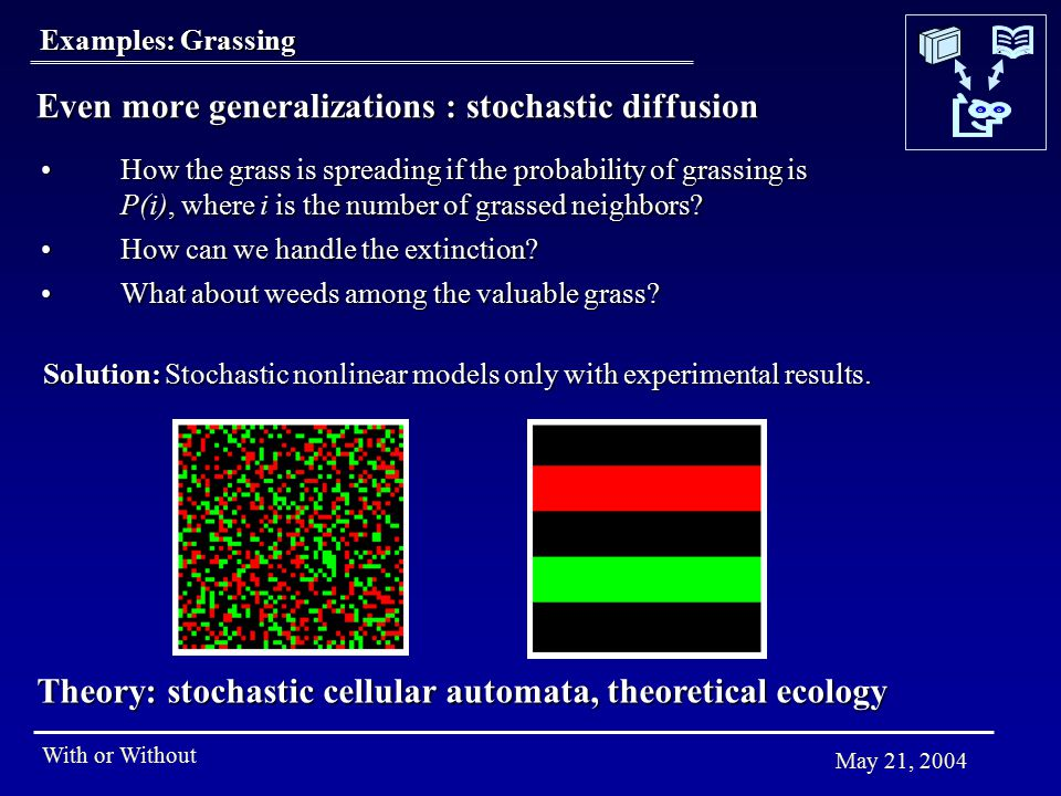 With or Without May 21, 2004 Even more generalizations : stochastic diffusion Even more generalizations : stochastic diffusion Theory: stochastic cell