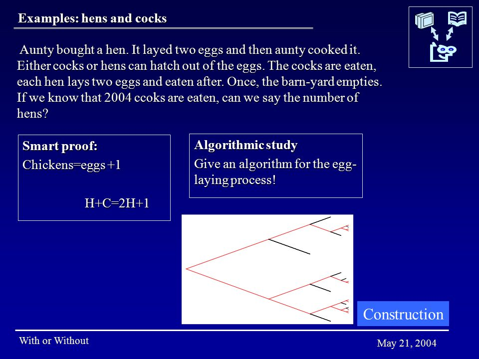 With or Without May 21, 2004 Examples: hens and cocks Algorithmic study Give an algorithm for the egg- laying process! Construction Smart proof: Chick