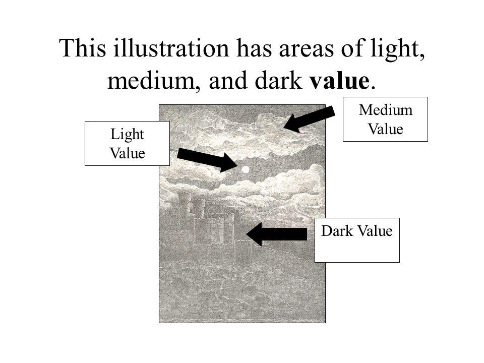 This illustration has areas of light, medium, and dark value. Light Value Dark Value Medium Value
