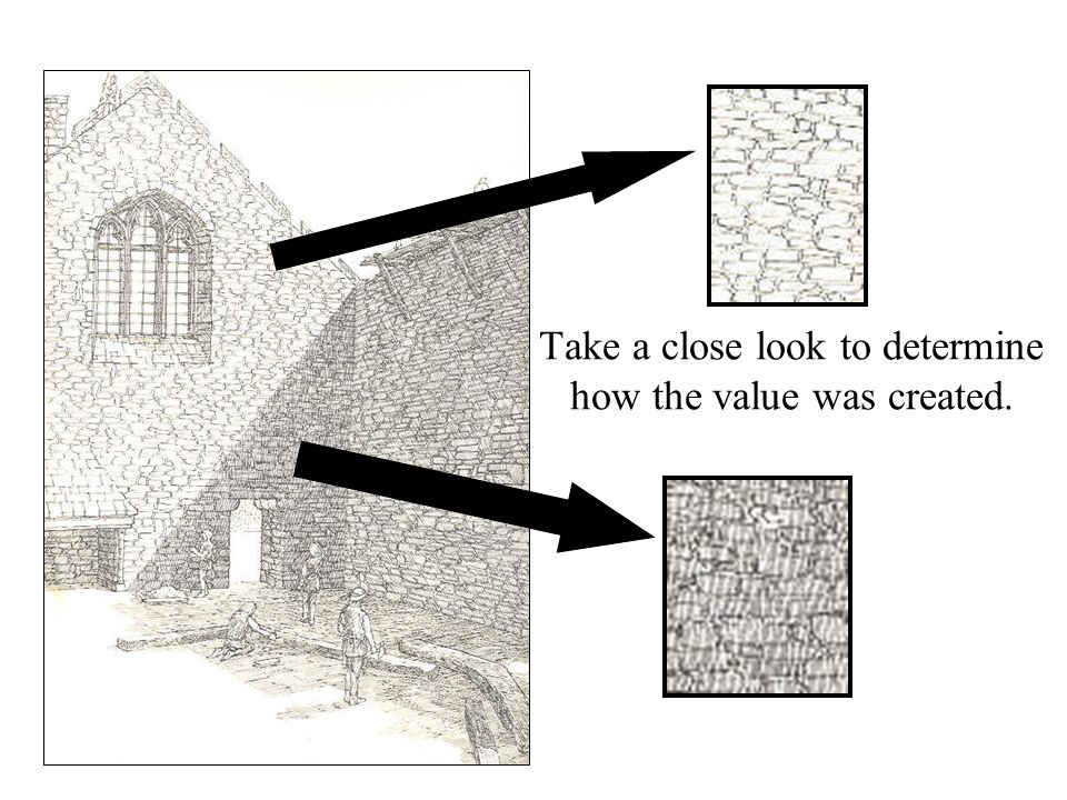 Take a close look to determine how the value was created.