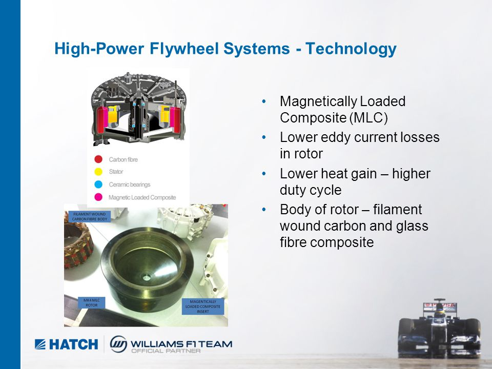 3 04/2012 High-Power Flywheel Systems - Technology Magnetically Loaded Composite (MLC) Lower eddy current losses in rotor Lower heat gain – higher dut