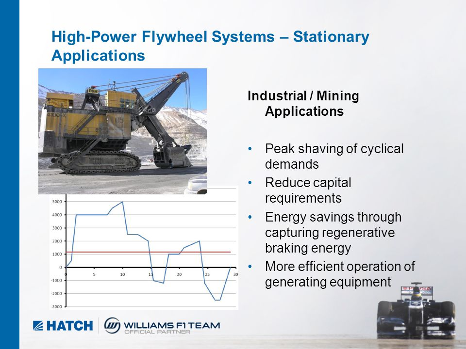 7 04/2012 High-Power Flywheel Systems – Stationary Applications Industrial / Mining Applications Peak shaving of cyclical demands Reduce capital requi