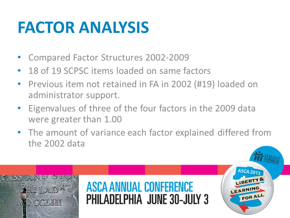 FACTOR ANALYSIS Compared Factor Structures 2002-2009 18 of 19 SCPSC items loaded on same factors Previous item not retained in FA in 2002 (#19) loaded on administrator support.