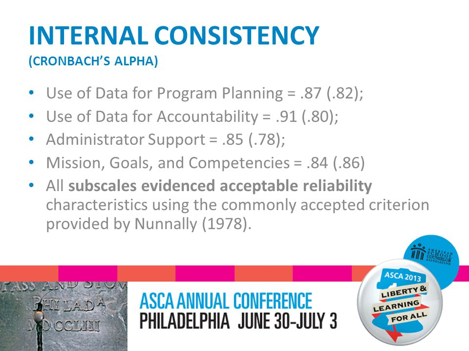 INTERNAL CONSISTENCY (CRONBACH'S ALPHA) Use of Data for Program Planning =.87 (.82); Use of Data for Accountability =.91 (.80); Administrator Support =.85 (.78); Mission, Goals, and Competencies =.84 (.86) All subscales evidenced acceptable reliability characteristics using the commonly accepted criterion provided by Nunnally (1978).