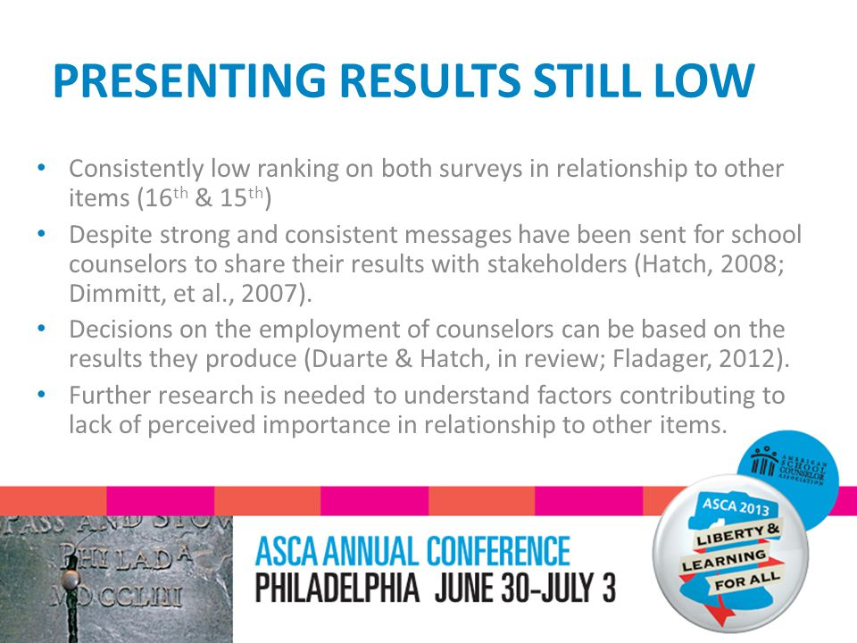 PRESENTING RESULTS STILL LOW Consistently low ranking on both surveys in relationship to other items (16 th & 15 th ) Despite strong and consistent messages have been sent for school counselors to share their results with stakeholders (Hatch, 2008; Dimmitt, et al., 2007).