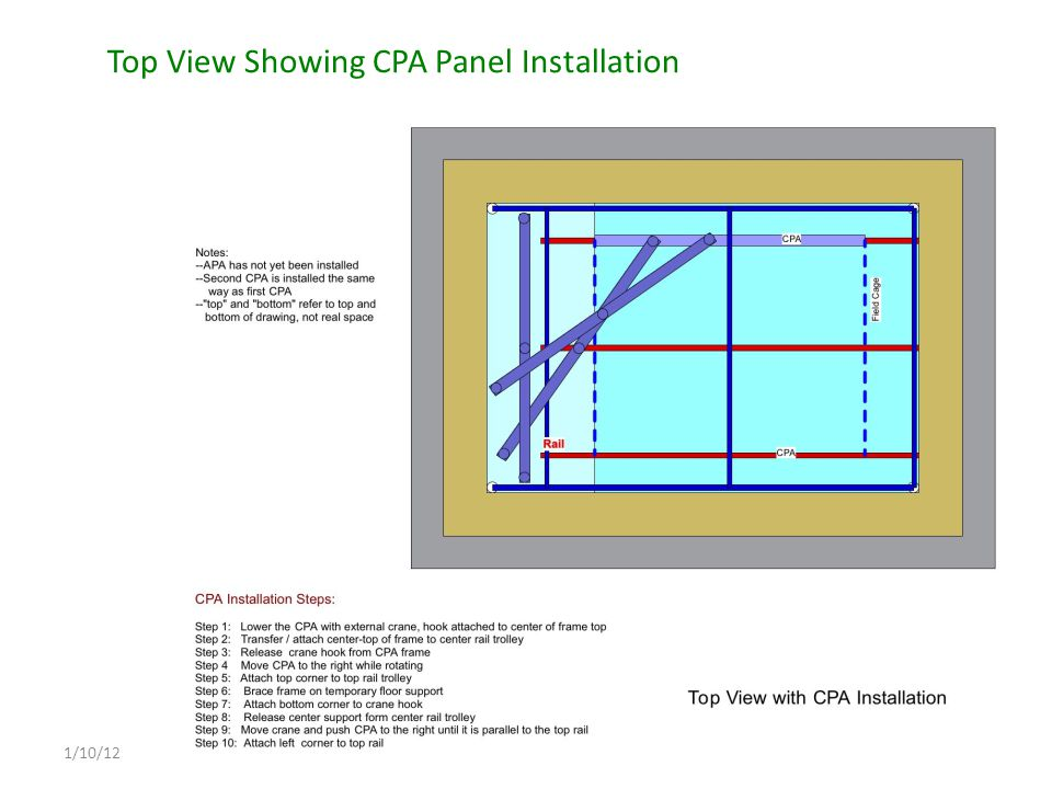 TPC proposal for the 35 ton LAr Cryostat1/10/12 Top View Showing CPA Panel Installation