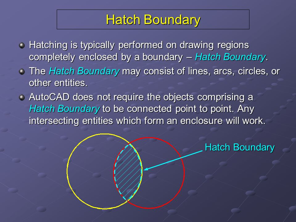 Hatch Boundary Hatching is typically performed on drawing regions completely enclosed by a boundary – Hatch Boundary.