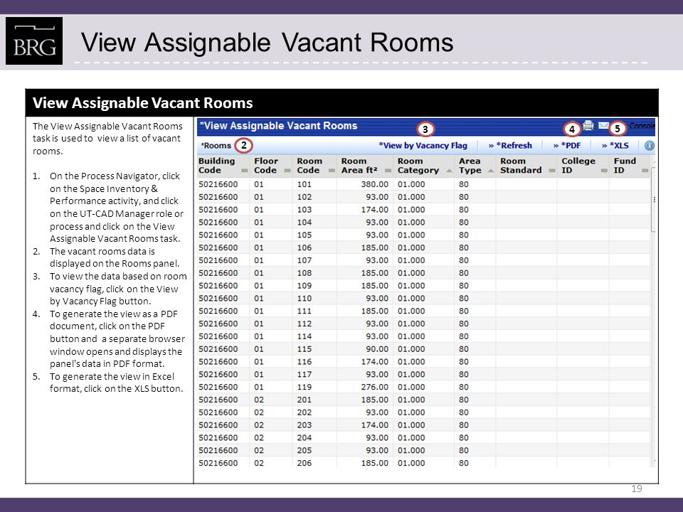 View Assignable Vacant Rooms The View Assignable Vacant Rooms task is used to view a list of vacant rooms.