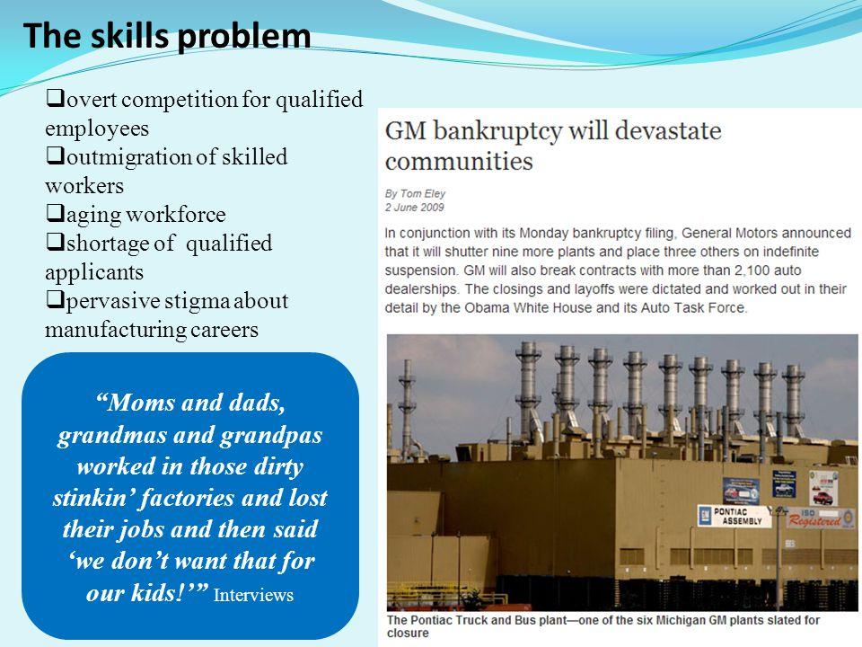 The skills problem CAROLYN J.