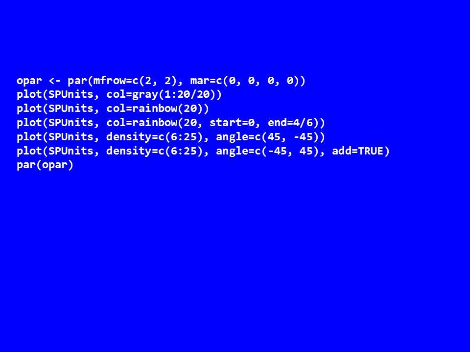 opar <- par(mfrow=c(2, 2), mar=c(0, 0, 0, 0)) plot(SPUnits, col=gray(1:20/20)) plot(SPUnits, col=rainbow(20)) plot(SPUnits, col=rainbow(20, start=0, end=4/6)) plot(SPUnits, density=c(6:25), angle=c(45, -45)) plot(SPUnits, density=c(6:25), angle=c(-45, 45), add=TRUE) par(opar)