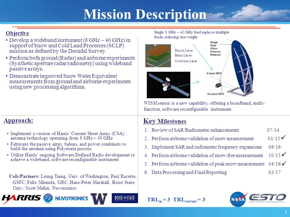 Key Milestones Objective Develop a wideband instrument (8 GHz – 40 GHz) in support of Snow and Cold Land Processes (SCLP) mission as defined by the Decadal Survey.