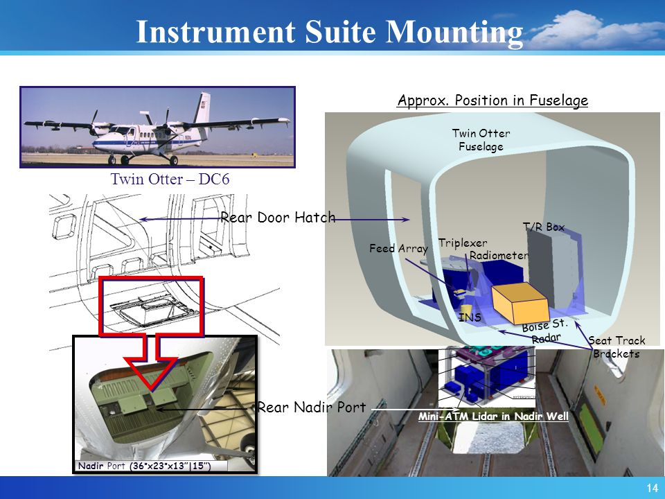 Nadir Port (36 x23 x13 |15 ) Instrument Suite Mounting 14 Twin Otter – DC6 Rear Nadir Port Mini-ATM Lidar in Nadir Well Approx.