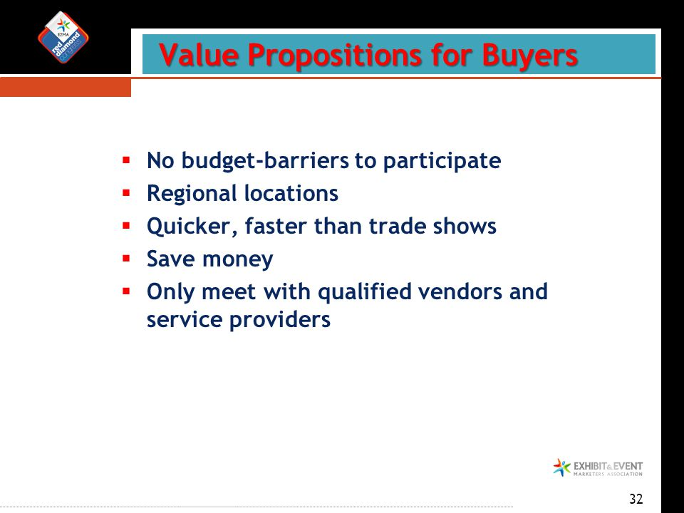 Value Propositions for Buyers Value Propositions for Buyers 32  No budget-barriers to participate  Regional locations  Quicker, faster than trade shows  Save money  Only meet with qualified vendors and service providers